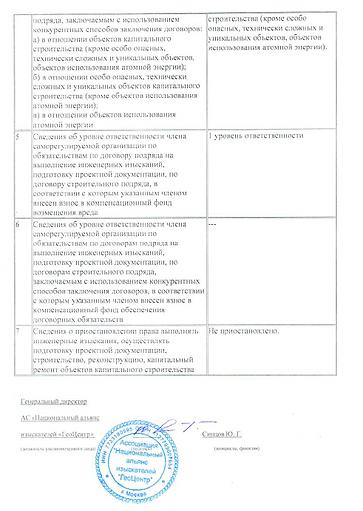 """Допуск СРО компании ООО """"ГорГеоПроект"""". Изыскания."""