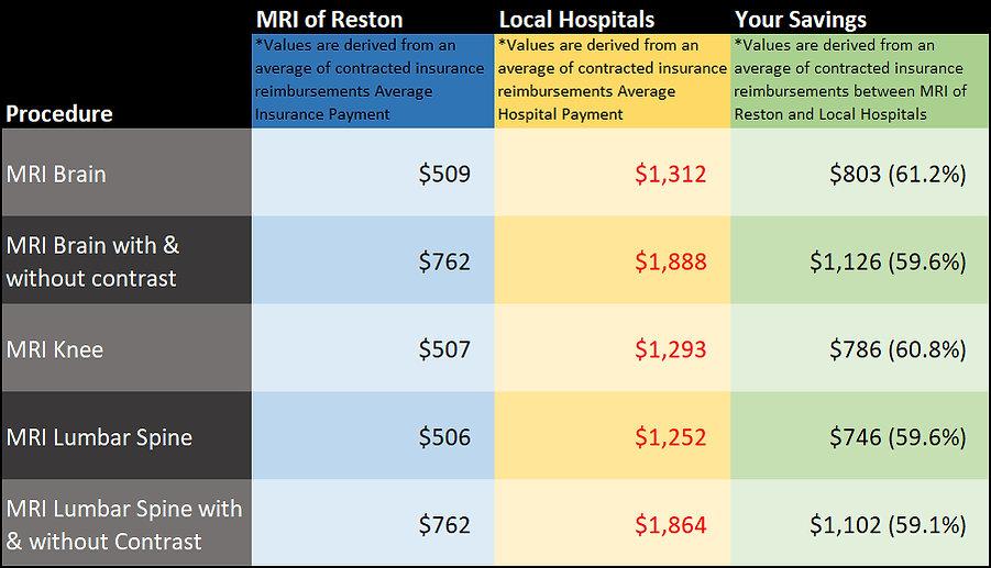 MRI Cost.jpg
