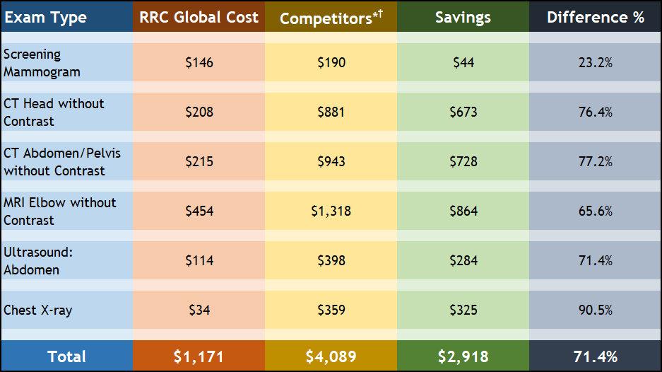 Cost Analysis B.jpg