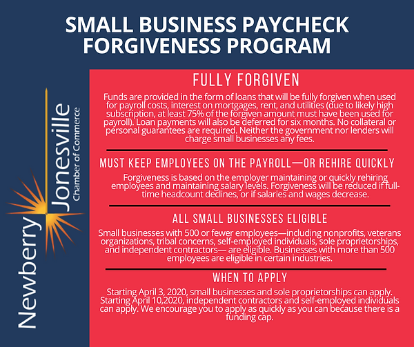 Small Business Paycheck Protection progr