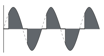 phase dimming_forward phase shaded.png