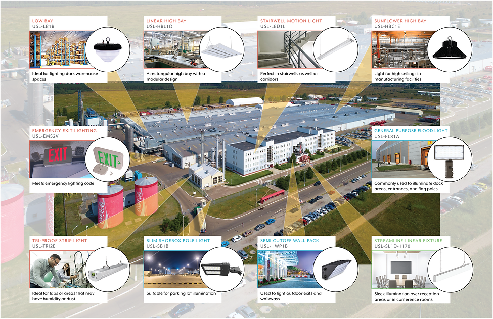 US Luminaire Industrial brochure_FF.png