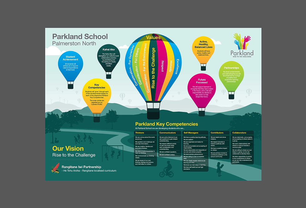 School-Strategic-Plan-3.jpg