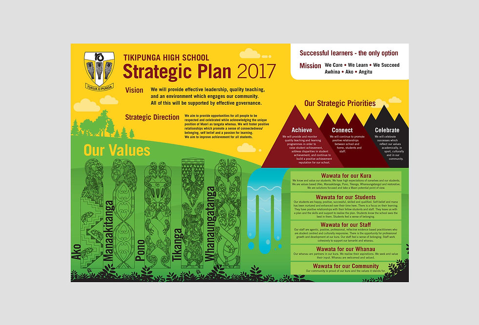 School-Strategic-Plan-2.jpg