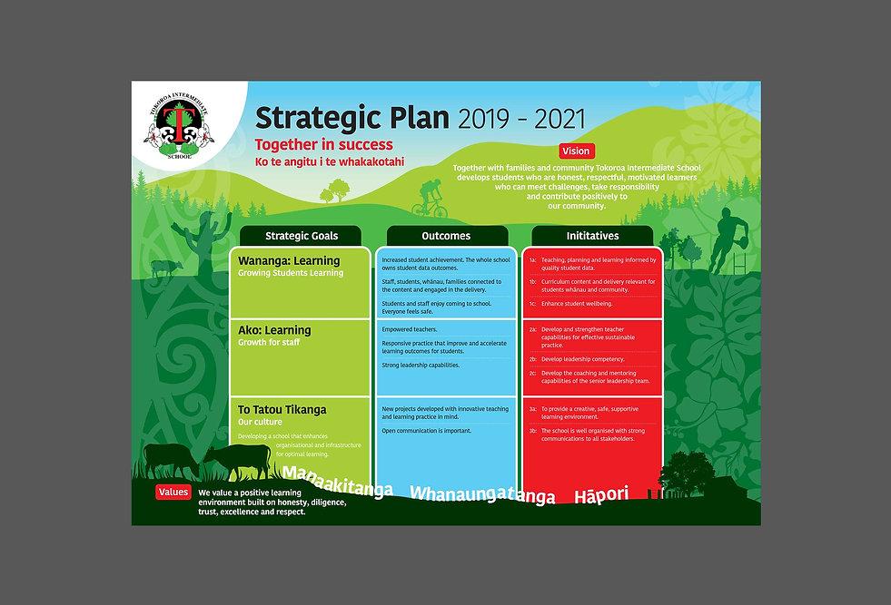 School-Strategic-Plan-4.jpg