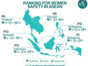 COVID-19 and Protection From Sexual Violence in Indonesia