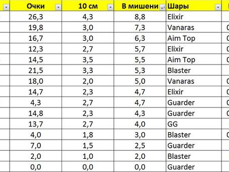 ИТОГИ снайперской тусовки 08.01.16