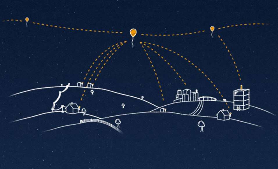 Project Loon planetary wifi system in theory