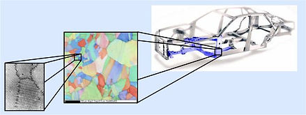 Microstructure Evolution Modeling and Computational Metallurgy Consulting