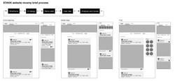 stakk-web-process