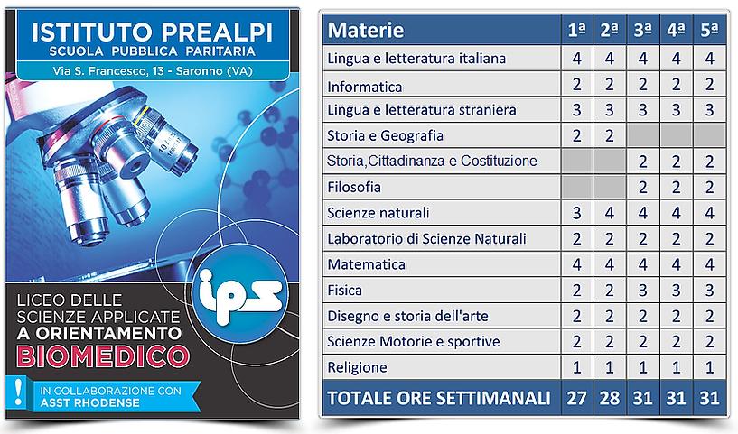 Istituto Prealpi Saronno Liceo Sportivo
