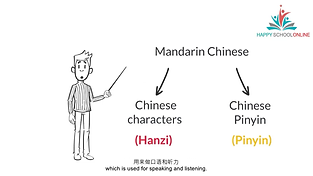 What is Mandarin Chinese?