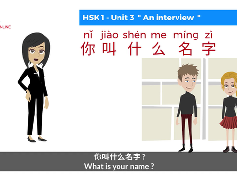 Chinese Grammar - Introduce Yourself