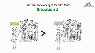 Tone Changes