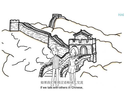 Mandarin Pinyin - Why Need to Know Pinyin?