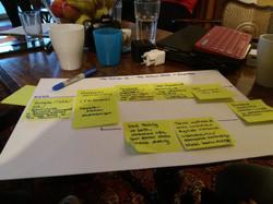 FuturesFeb19 - Workshop Process 1 - imag