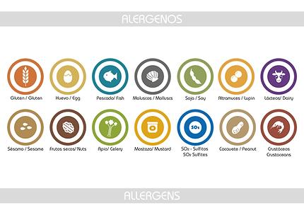 iconos_alergenos-original.jpg.png