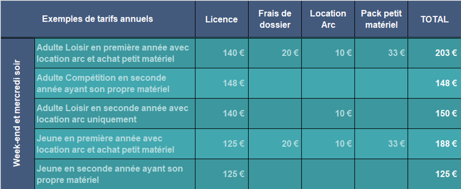 Exemples tarifs 2019-2020.png