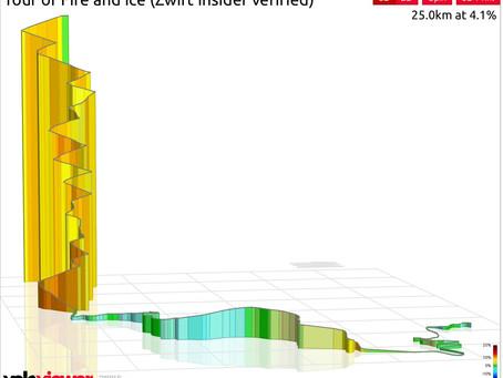 BFA Set to Scale Alpe Du Zwift!