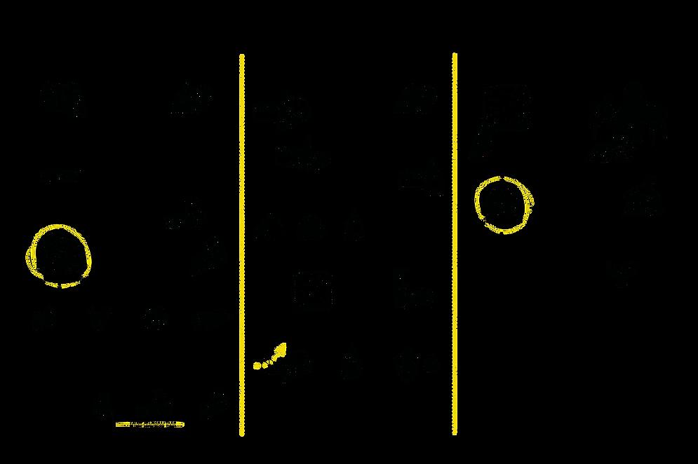 TREOW Big Scope