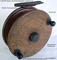 2- Cardiff Railway Workshop vintage Wood