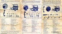 1- HANDLEY vintage fishing reel specification booklet