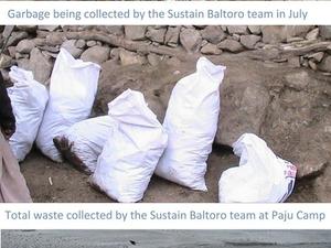 Updates from Baltoro