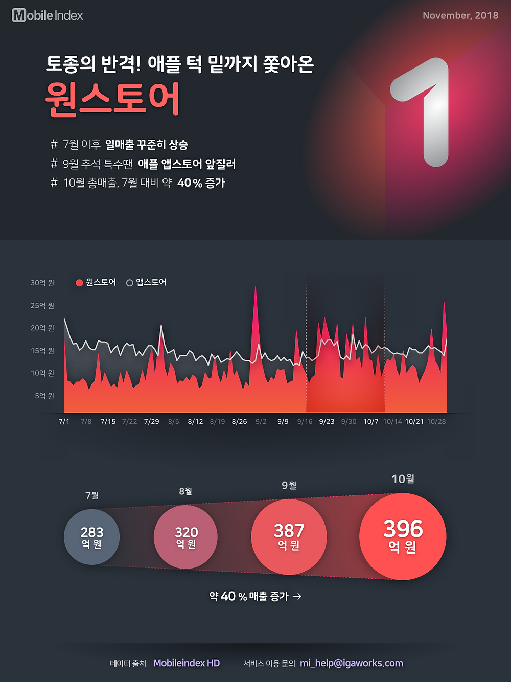 MI__chart-report__20181119