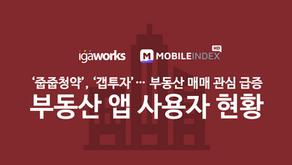 부동산 매매 관심 급증, 부동산 앱 사용자 현황