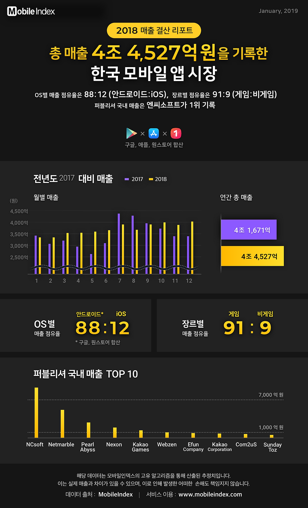 MI__chart-report__20190108-2018market (1)