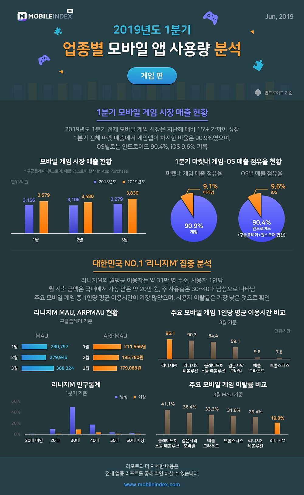 MI__chart-report__20190618_수정