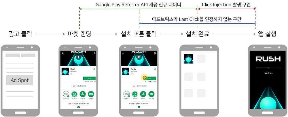 google-play-referrer-api_1