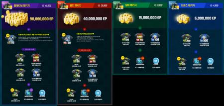 EP집중형 패키지 / 출처 : FIFA Online 3 공식 홈페이지(http://fifaonline3.nexon.com/news/events/list.aspx)
