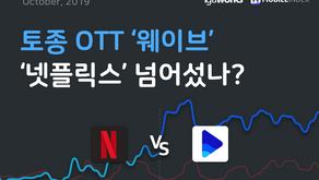 모바일인덱스HD[토종 OTT '웨이브', '넷플릭스' 넘어섰나?