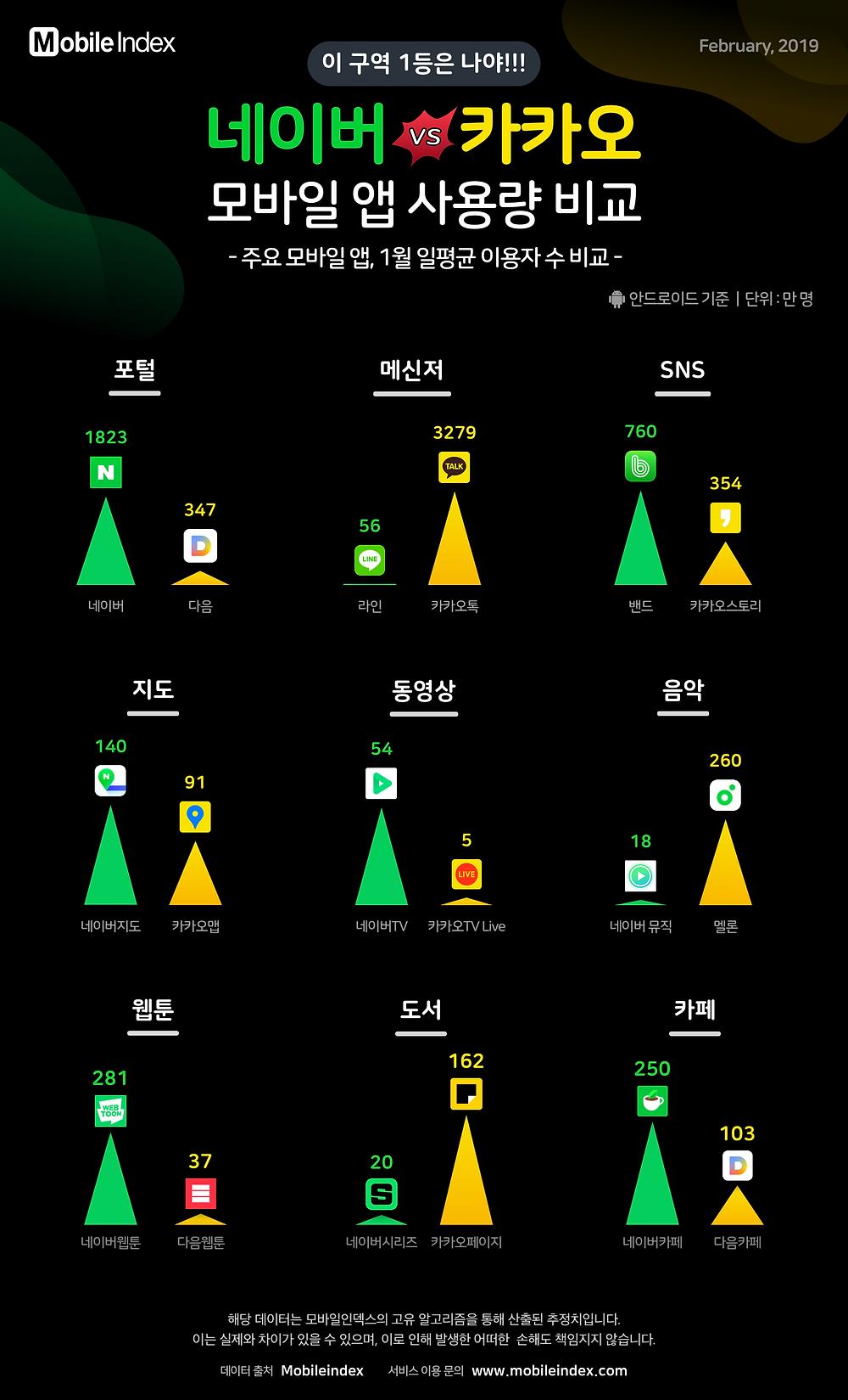 MI__chart-report__20190225