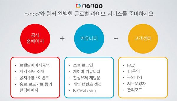 모바일 게임 커뮤니티 Nanoo(나누)