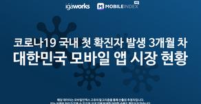 코로나19 국내 첫 확진자 발생 3개월 차, 대한민국 모바일 앱 시장 현황