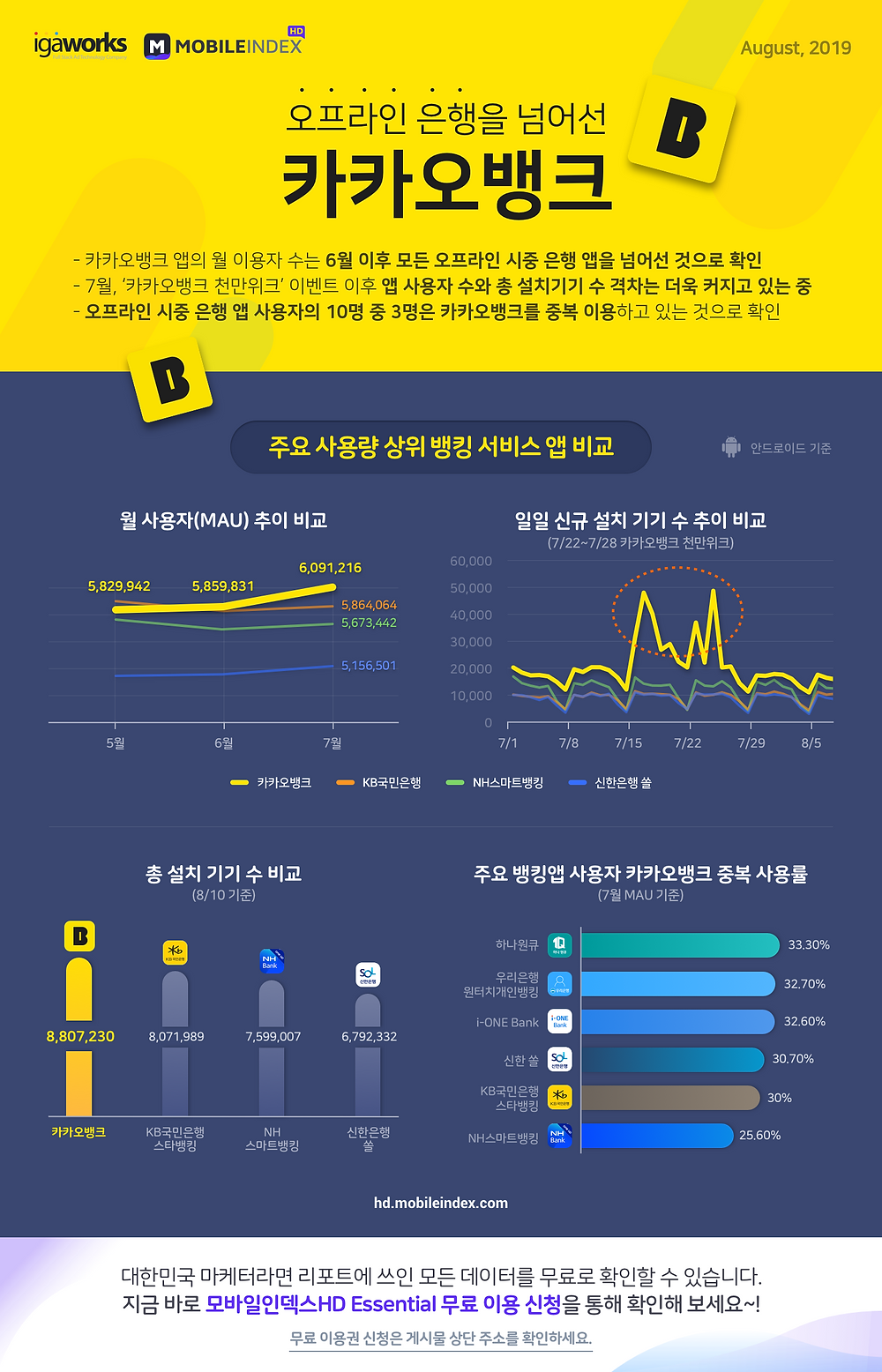 MI__chart-report__20190820