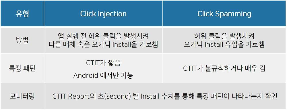blog_ctit_(1)