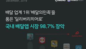 딜리버리히어로, 배달앱 시장 98.7% 장악