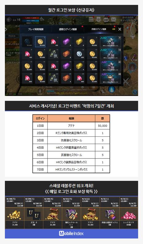 *이미지 출처 : [리니지2 레볼루션] 게임 스크린샷 및 일본공식홈페이지
