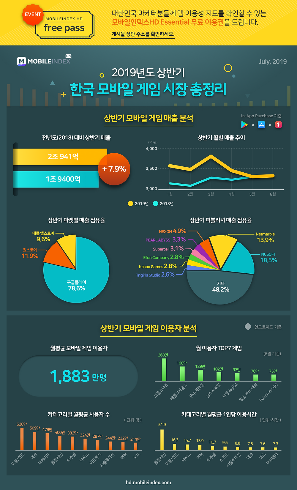 MI__chart-report