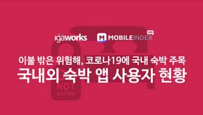 국내외 숙박 앱 사용자 현황