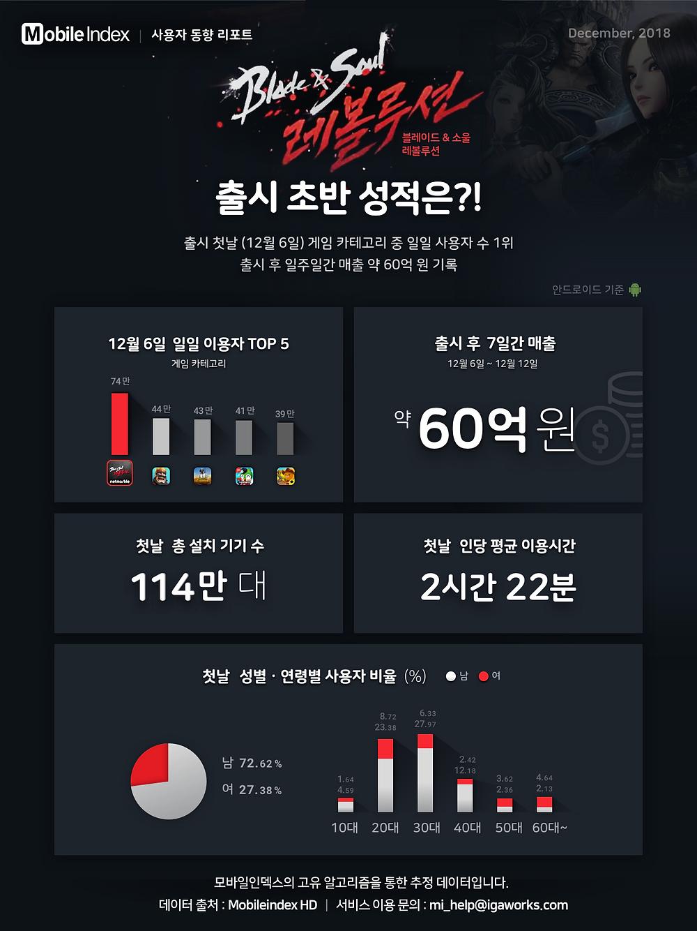MI__chart-report__20181210-blso
