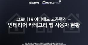 코로나19 여파에도 고공행진, 인테리어 카테고리 앱 사용자 현황