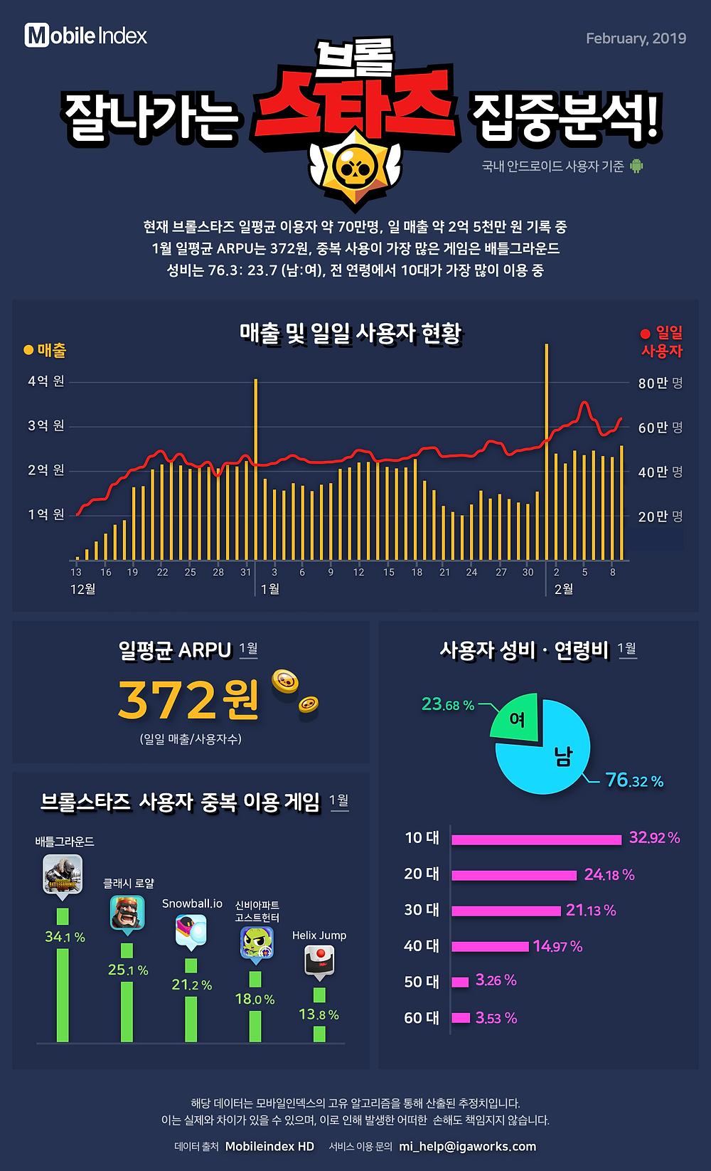 MI__chart-report__20190215