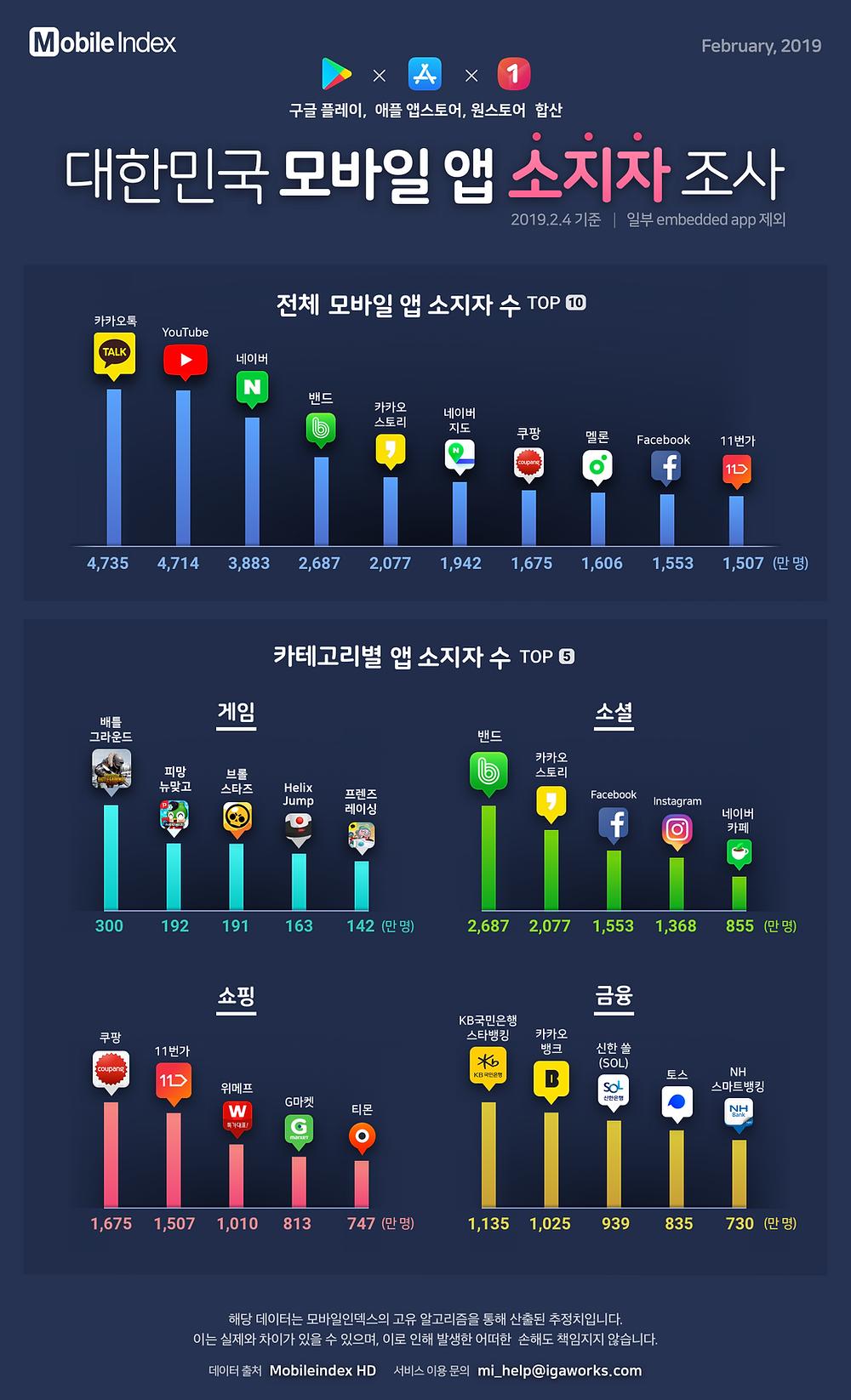 MI__chart-report__20190211-number