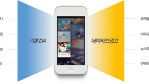 [NEW] 네이티브 광고 안내