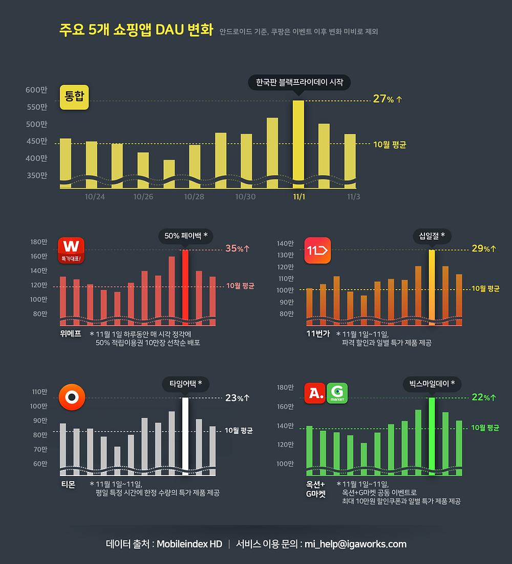 MI__chart-report__20181108-blog-lower
