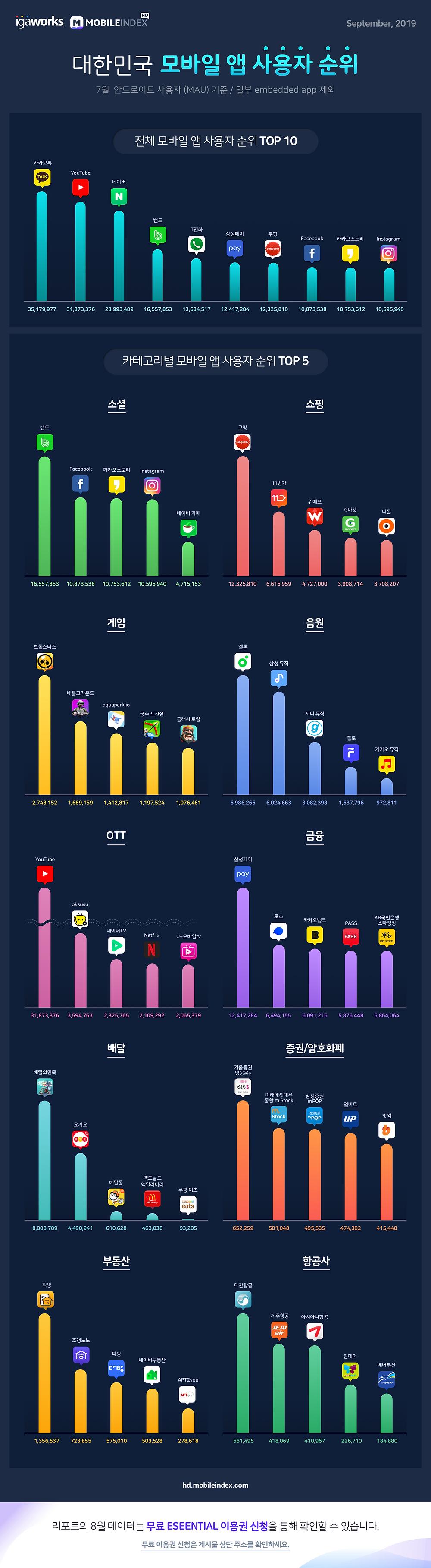 MI__chart-report__20190829